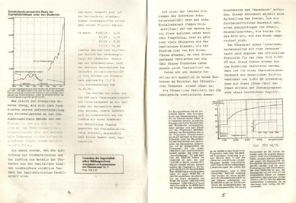 Muenster_KSB_1976_Studentenwerke_in_Selbstverwaltung_03
