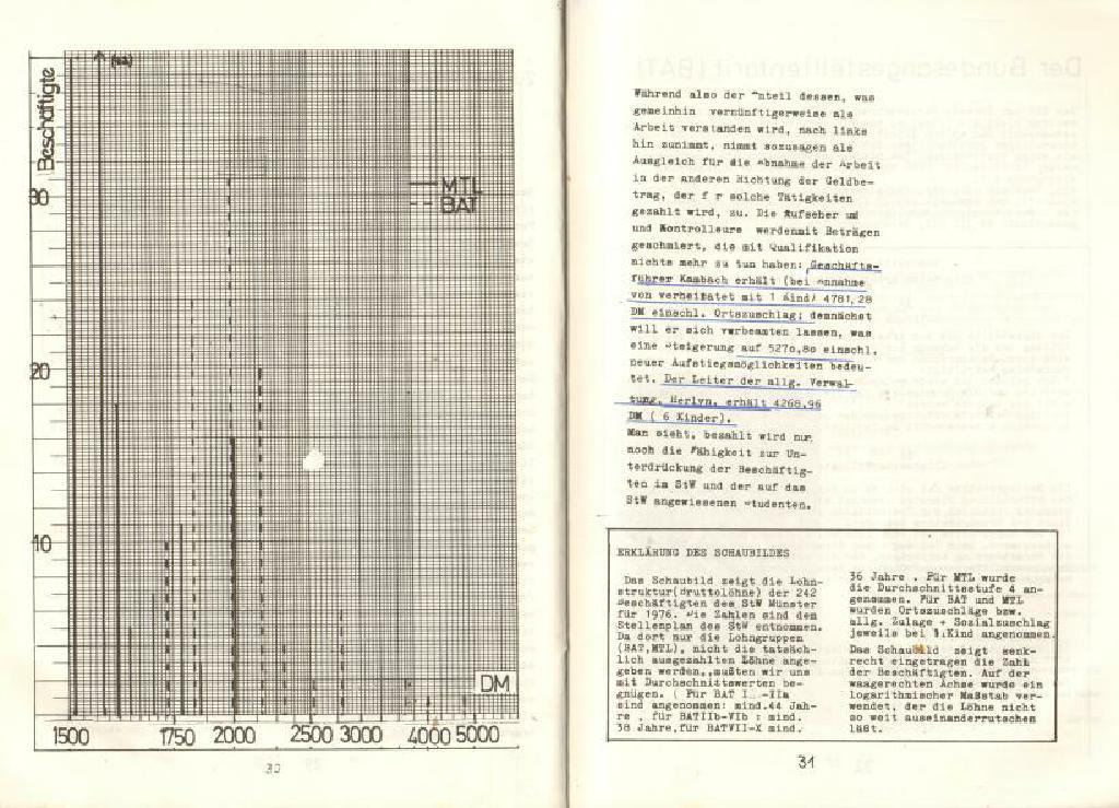 Muenster_KSB_1976_Studentenwerke_in_Selbstverwaltung_16
