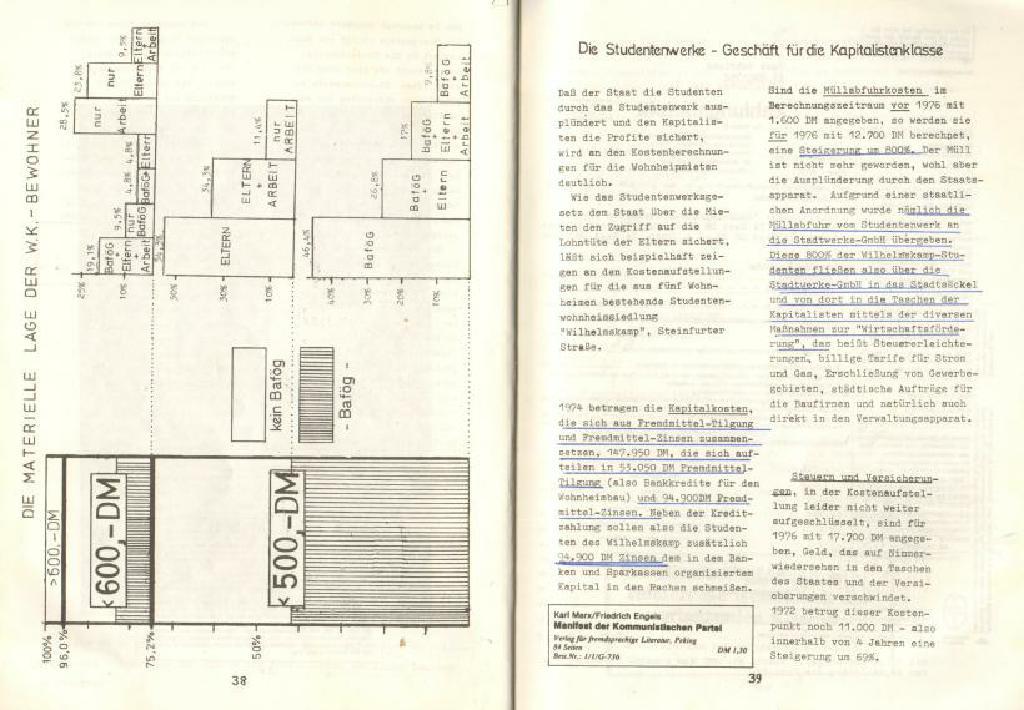Muenster_KSB_1976_Studentenwerke_in_Selbstverwaltung_20