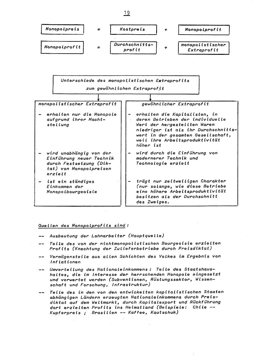 Clausthal_SHB_1974_Perspektiven_01_19