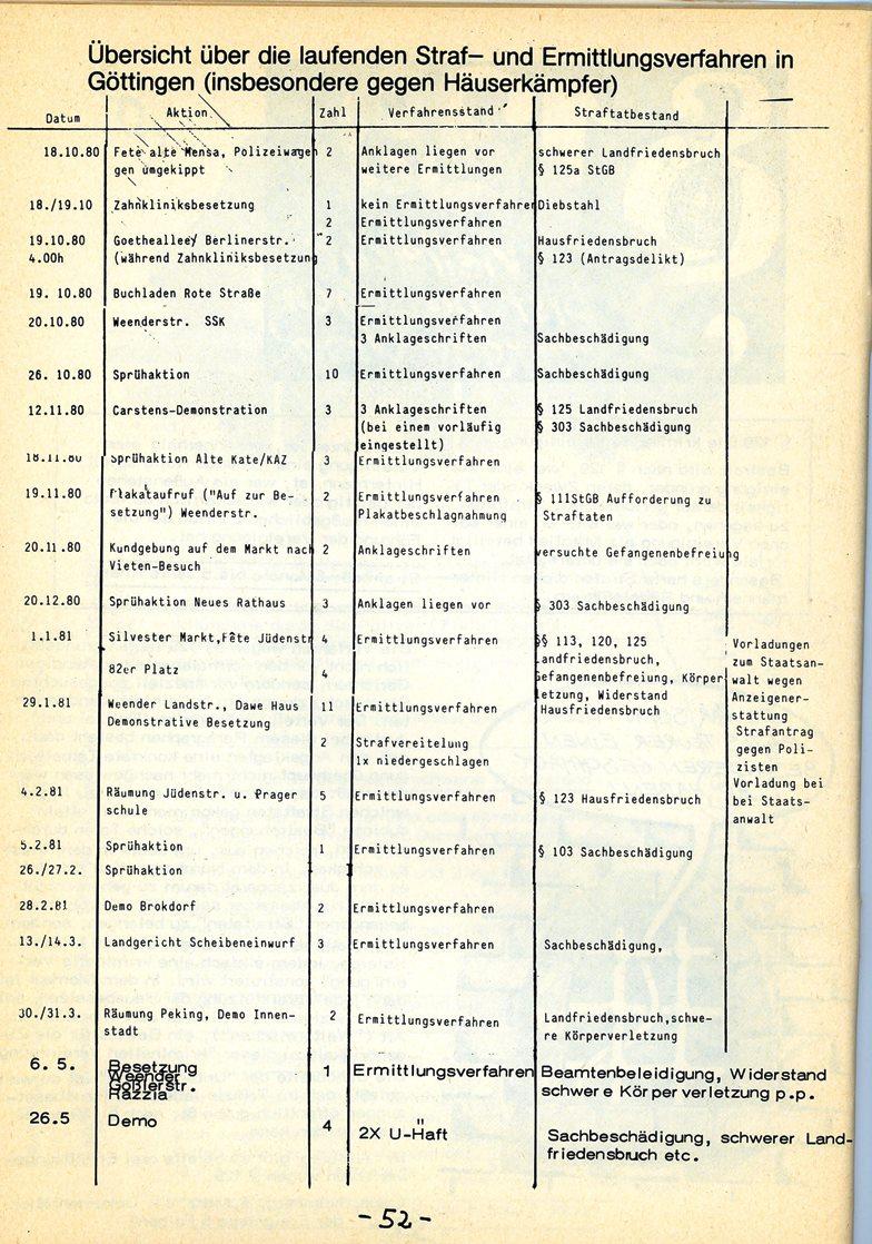 Goettingen_Hausbesetzung_1981_54