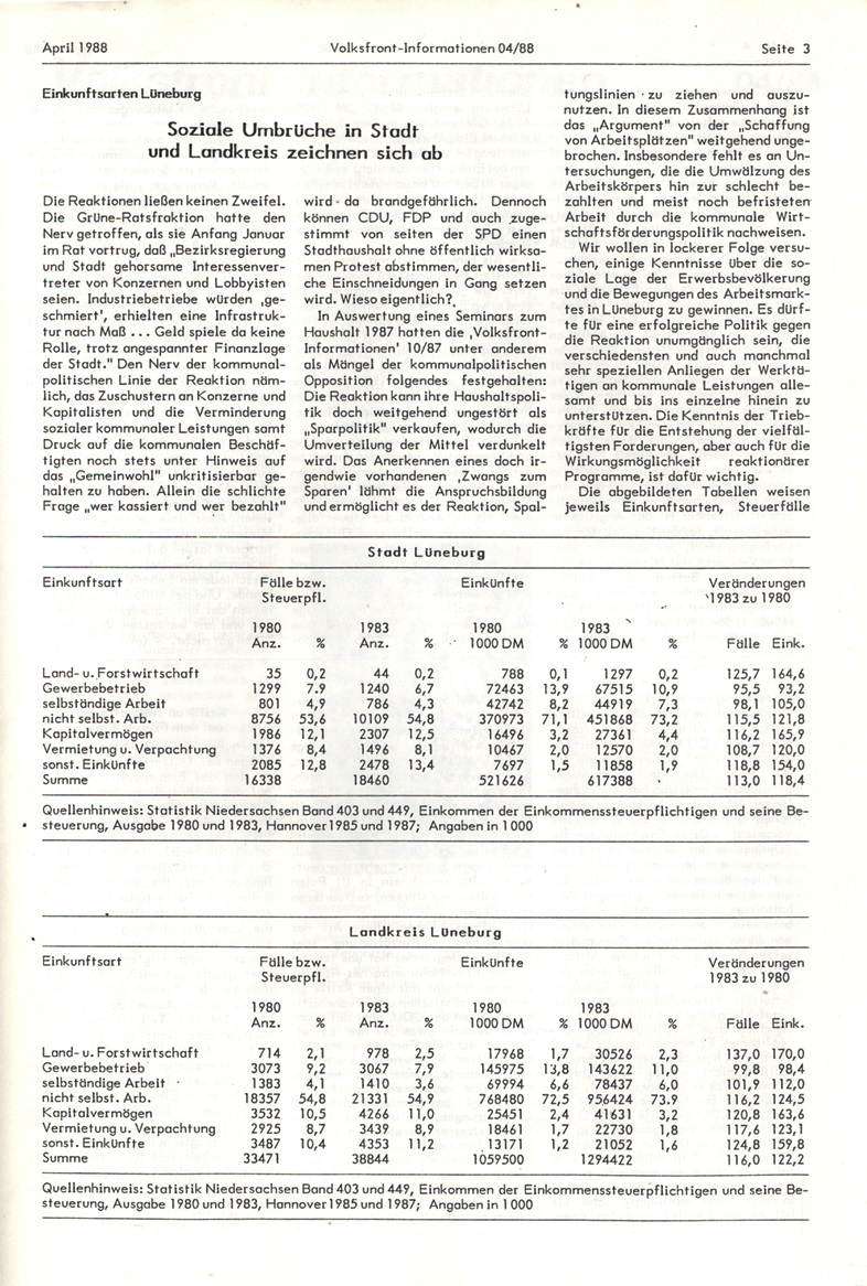Lueneburg_Volksfront198