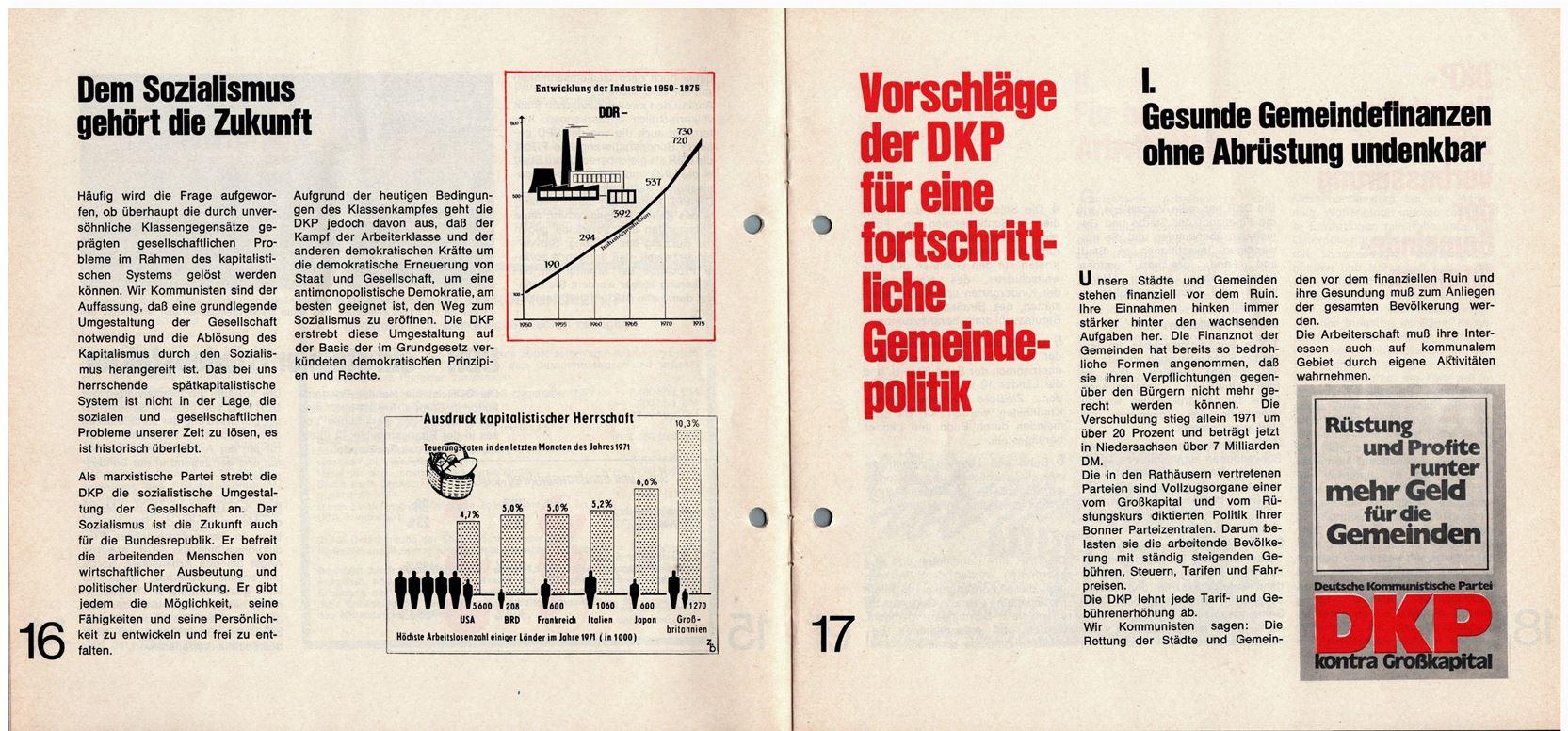 Niedersachsen_DKP046