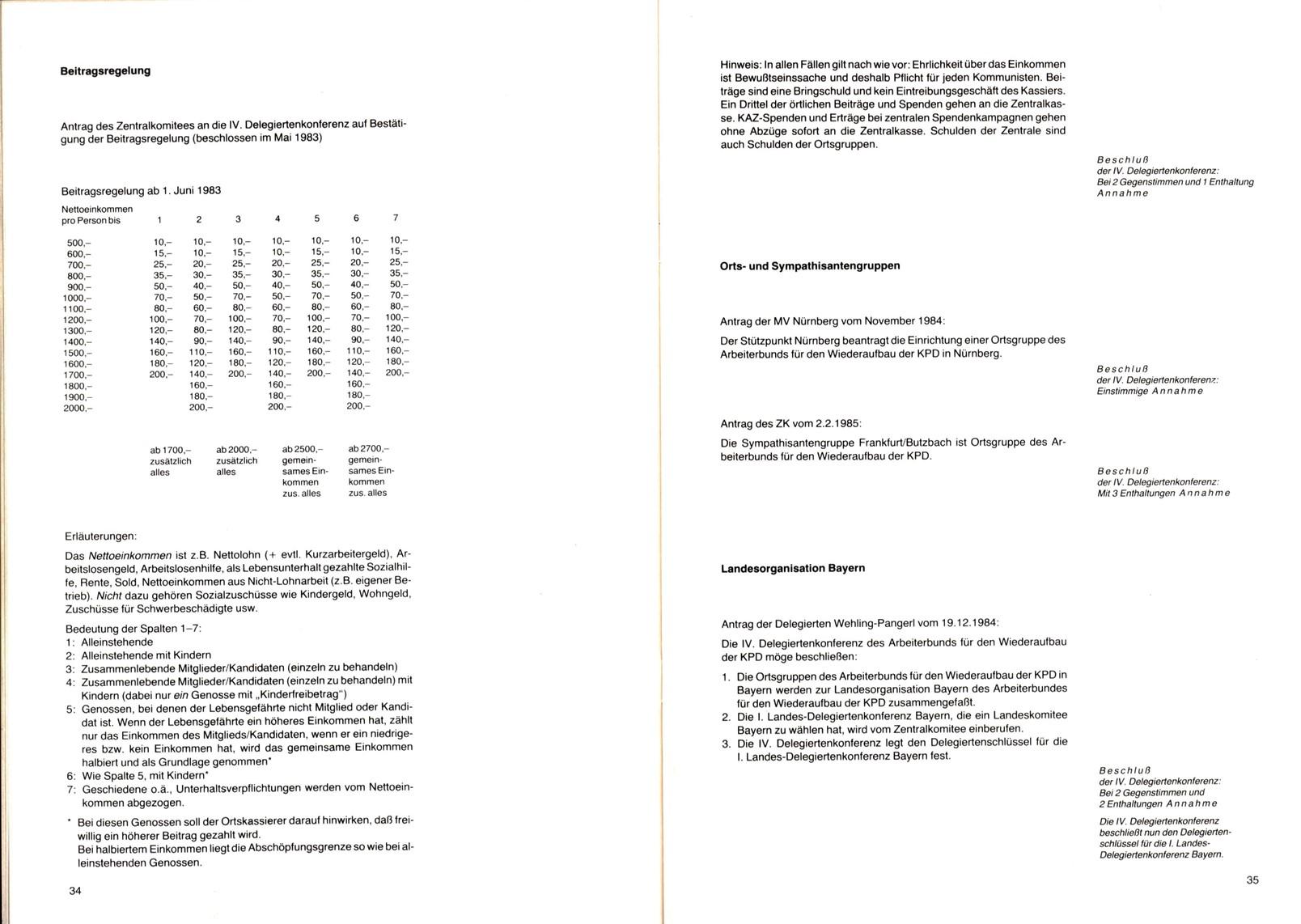 ABG_1985_Beschluesse_IV_Delegiertenkonferenz_19