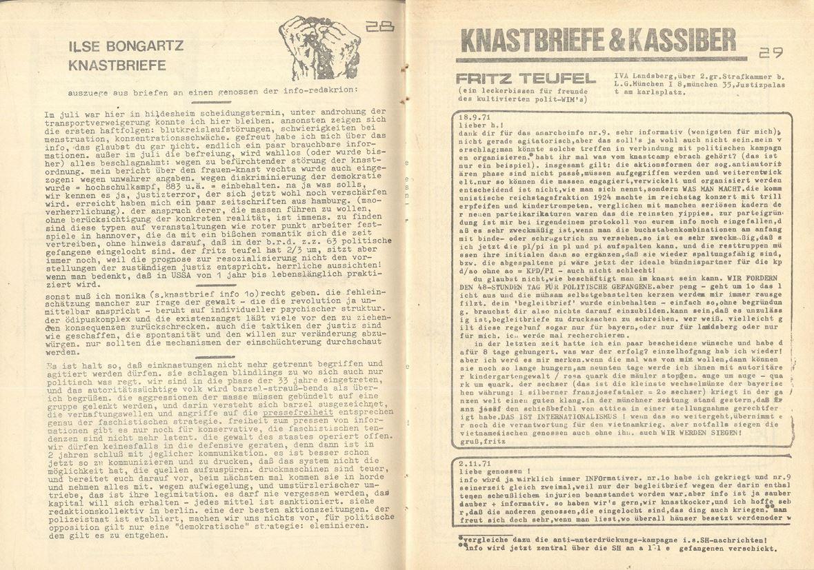 Anarchoinfo192