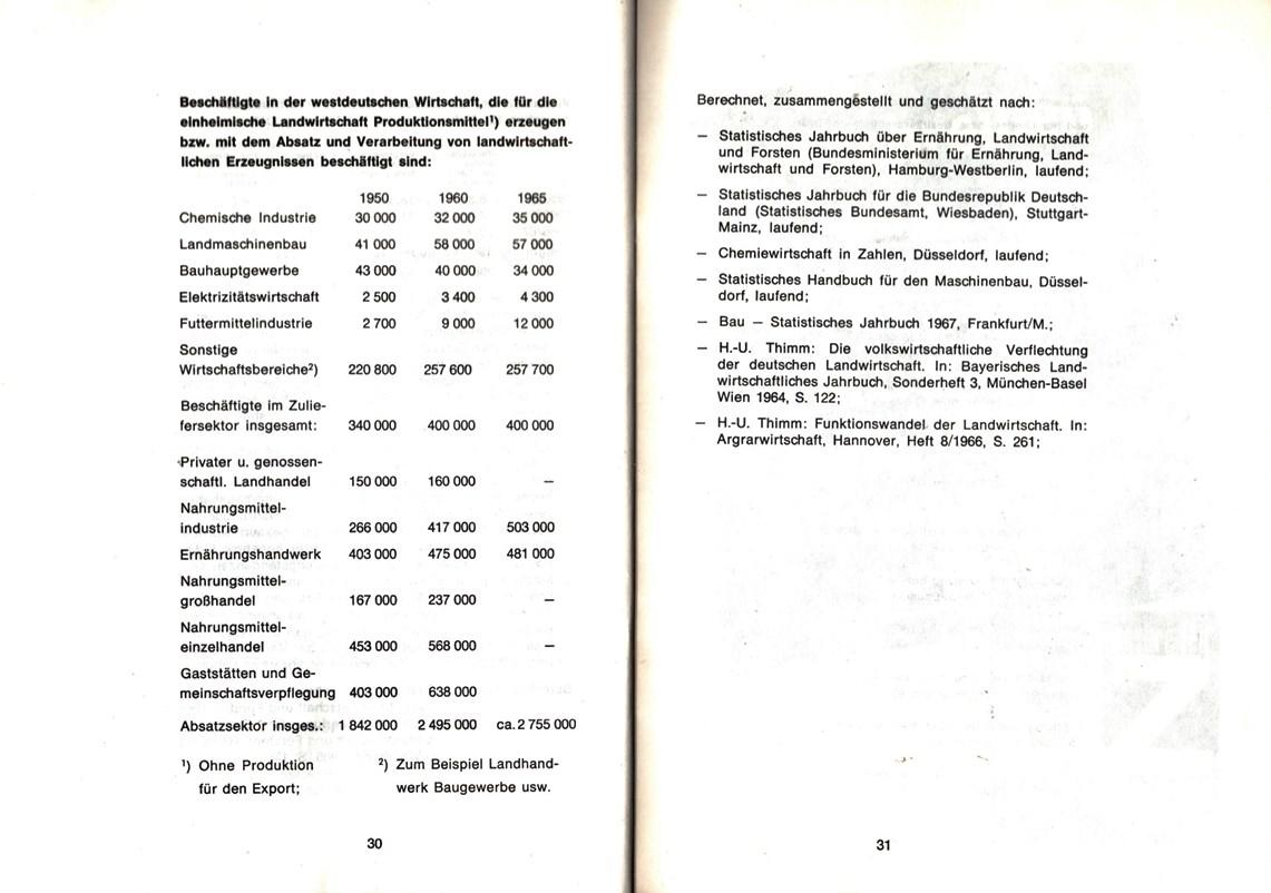 DKP_1970_Bauernprogramm_Entwurf_017