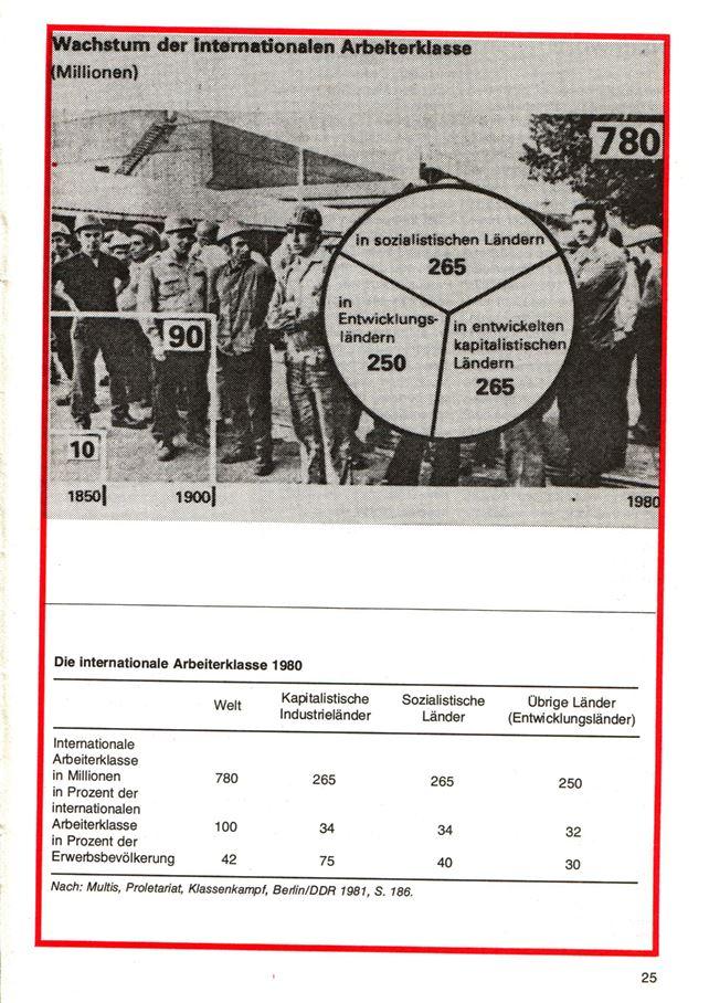 DKP_Bildung027