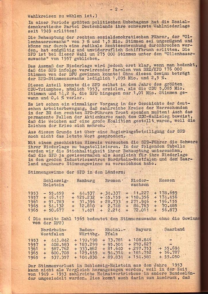 Informationsbrief_1965_31_02