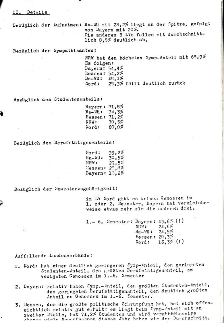 KSG_1977_Orgbericht_002
