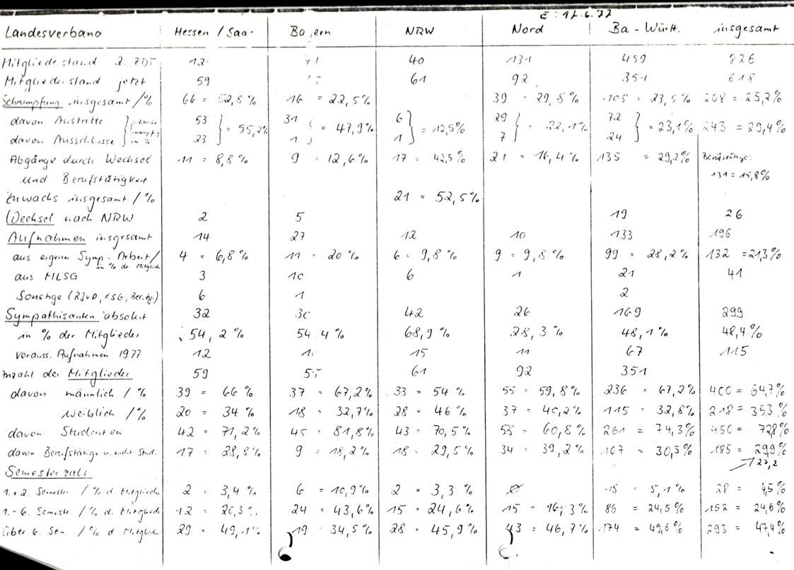 KSG_1977_Orgbericht_003