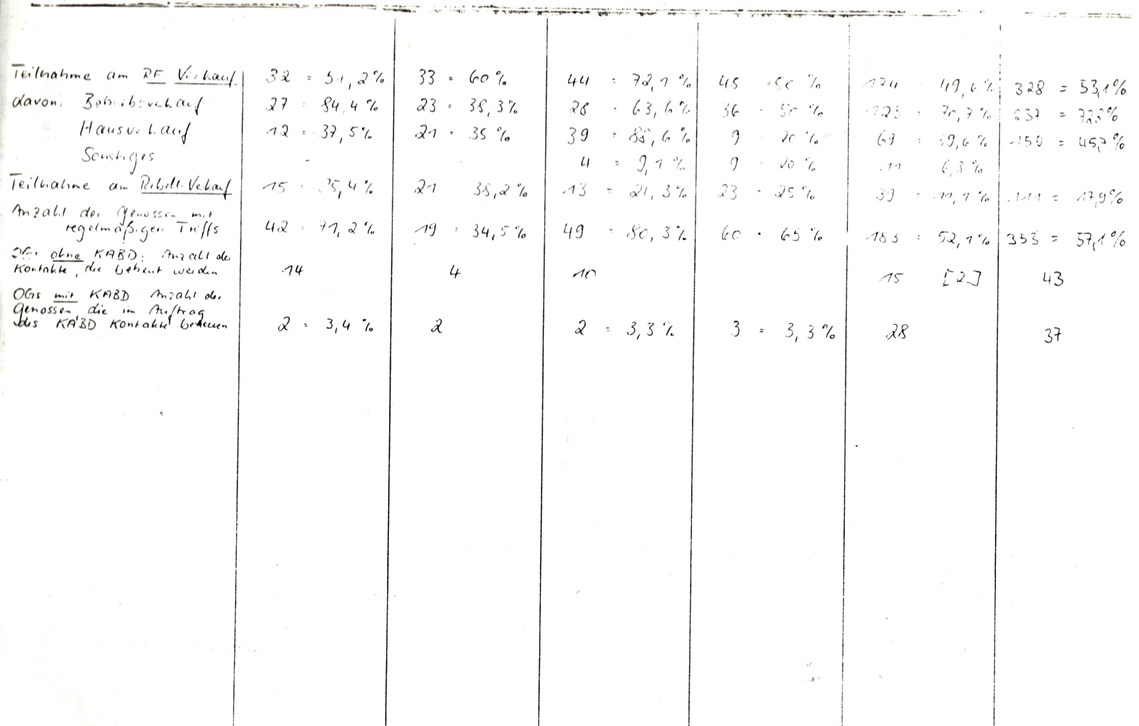KSG_1977_Orgbericht_004