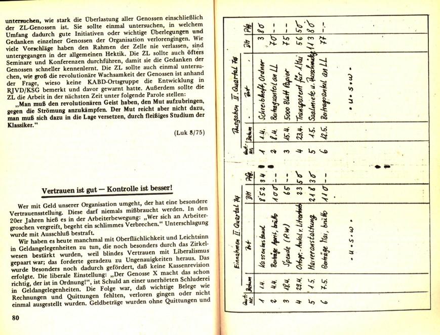 KABD_Luk_1973_1975_Auswahl_043