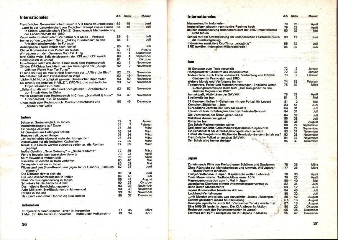 KB_AK_1976_Inhalt_022