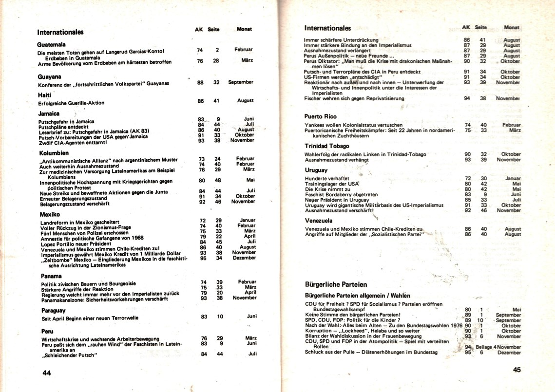 KB_AK_1976_Inhalt_026