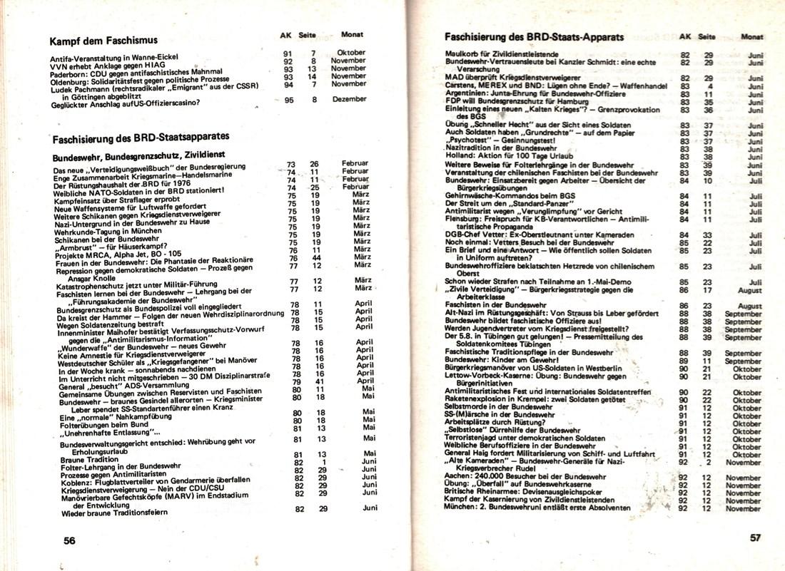 KB_AK_1976_Inhalt_032