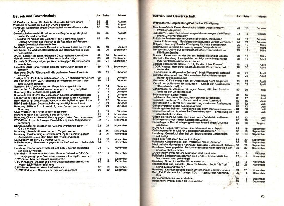 KB_AK_1976_Inhalt_041