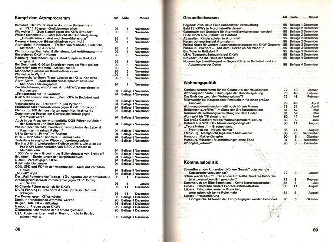 KB_AK_1976_Inhalt_048