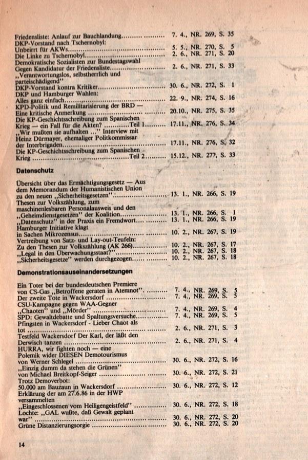 KB_AK_1986_Register_014