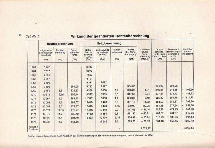 KBW_Rentenreform009