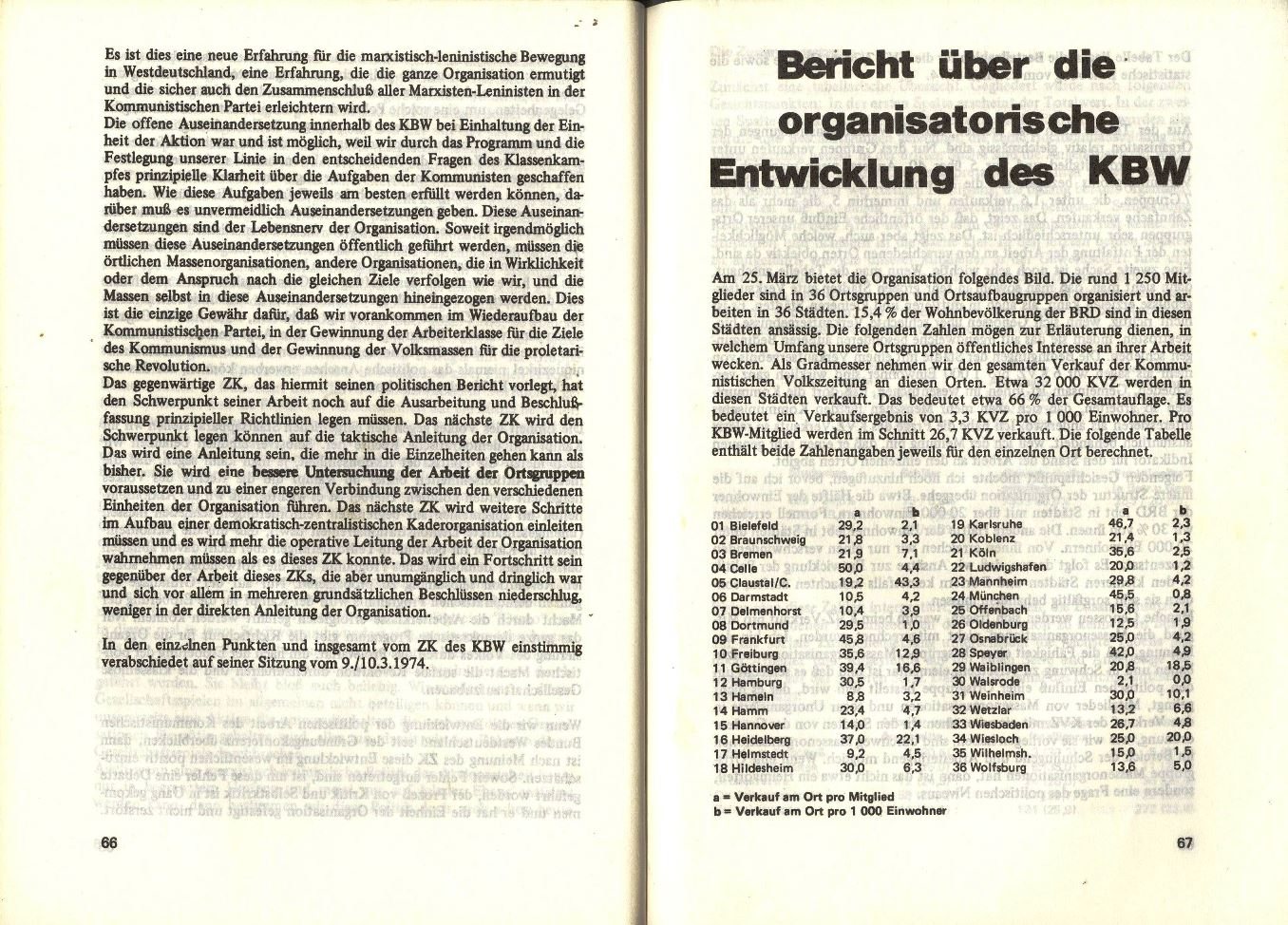 KBW_1974_Politischer_Bericht035