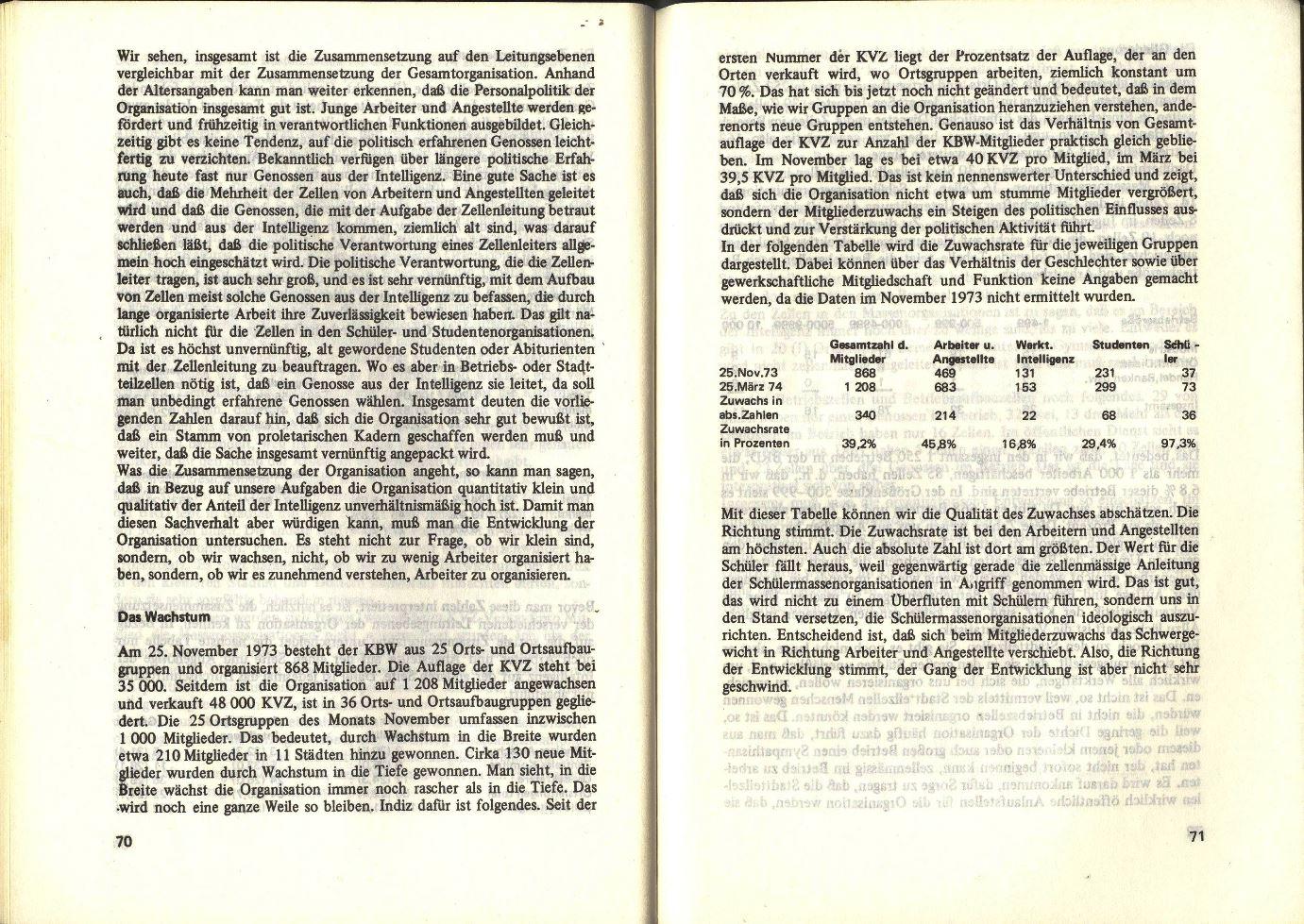 KBW_1974_Politischer_Bericht037