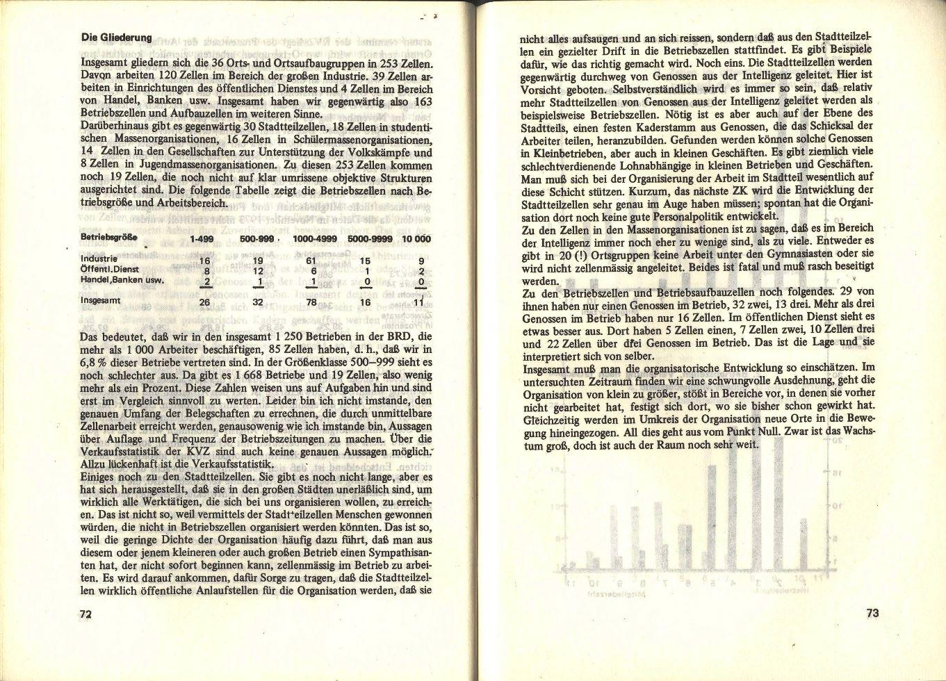 KBW_1974_Politischer_Bericht038