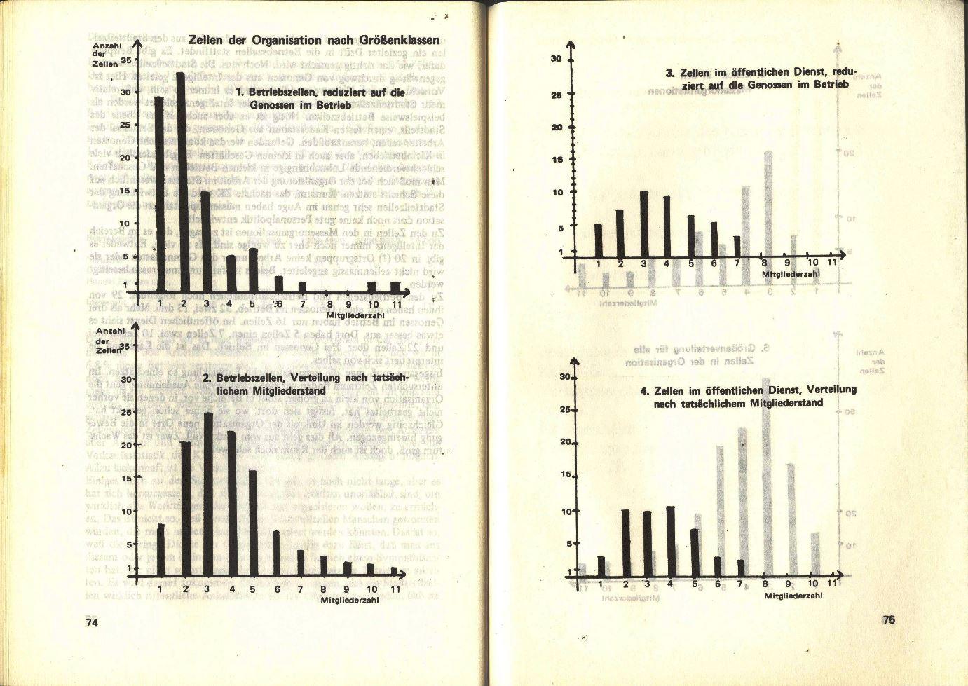KBW_1974_Politischer_Bericht039