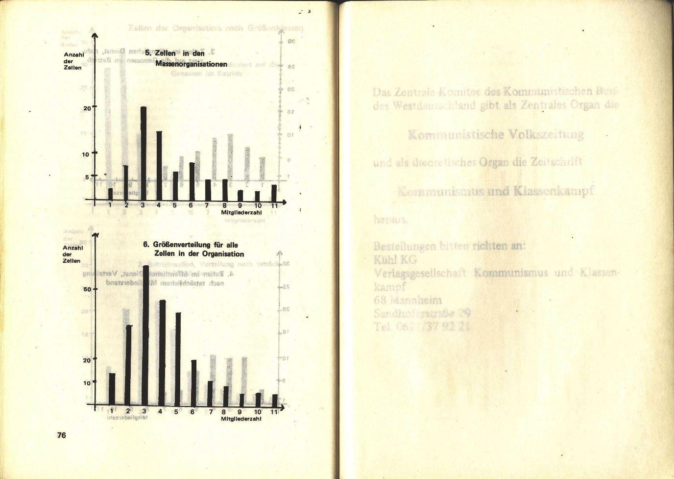 KBW_1974_Politischer_Bericht040
