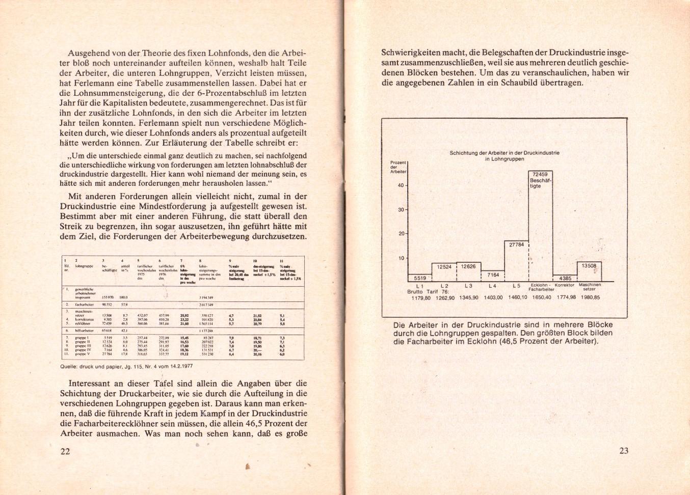 KBW_1977_D_Mark_oder_Prozente_13