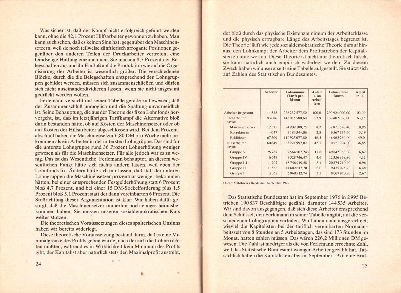 KBW_1977_D_Mark_oder_Prozente_14