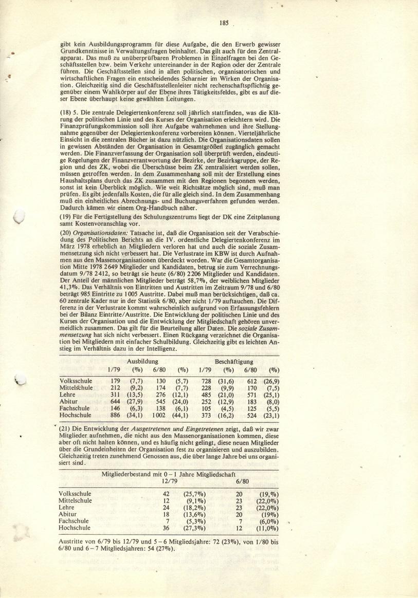 KBW_1980_DK_05_131
