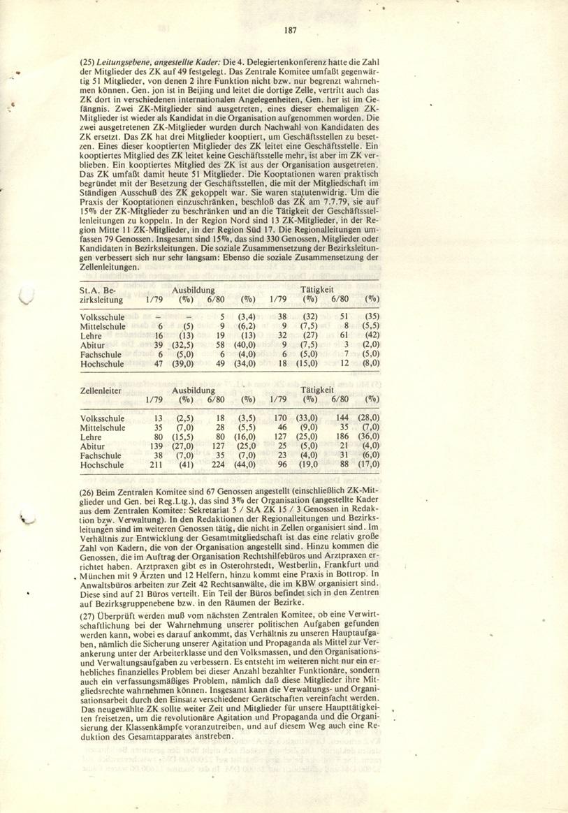 KBW_1980_DK_05_133