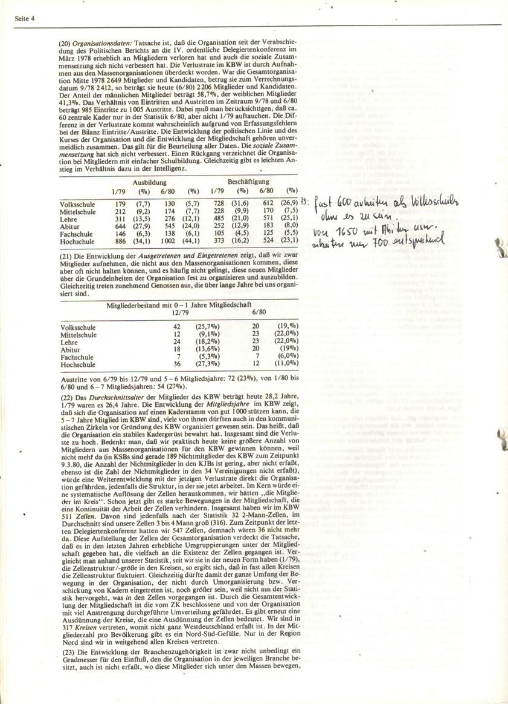 KBW_1980_DK_05_213
