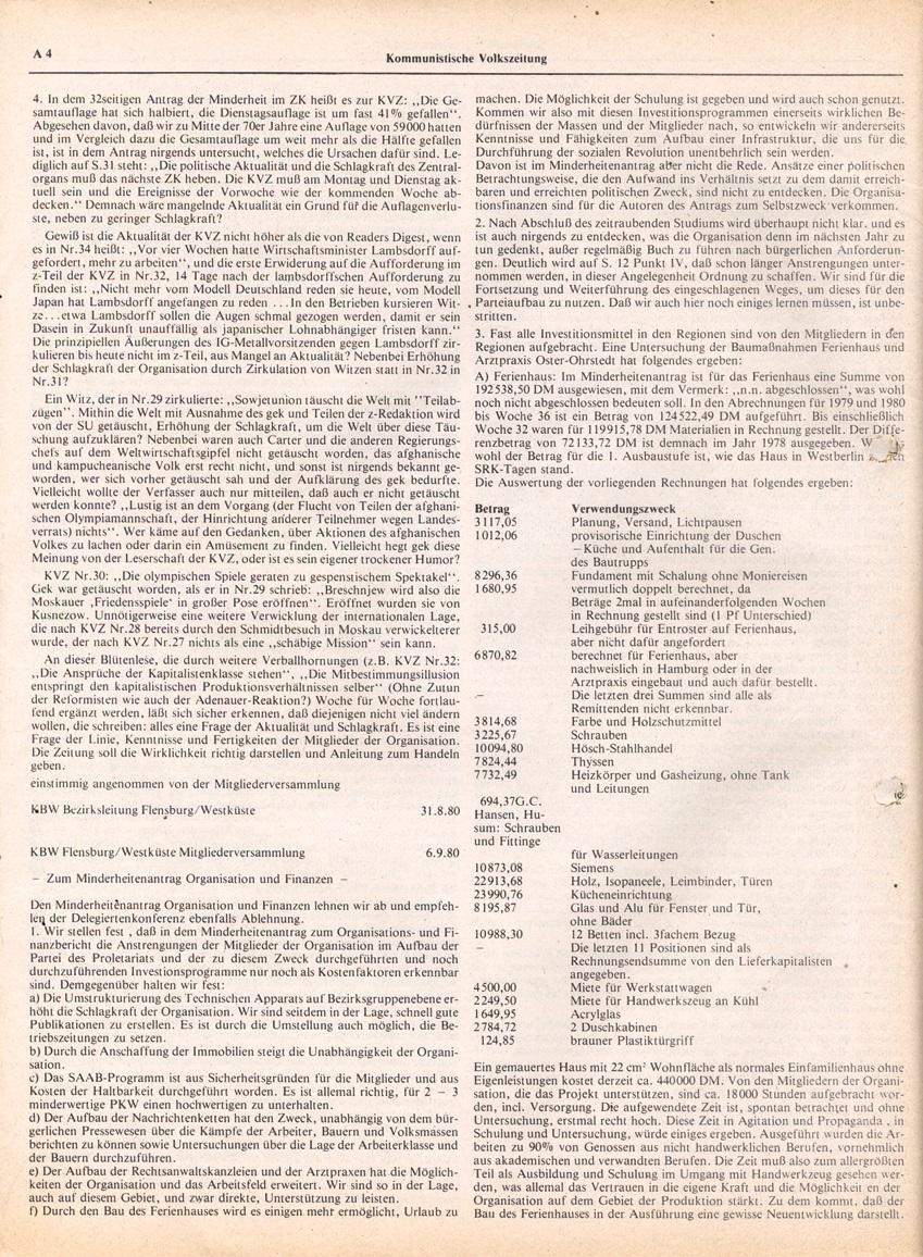 KBW_1980_DK_05_231
