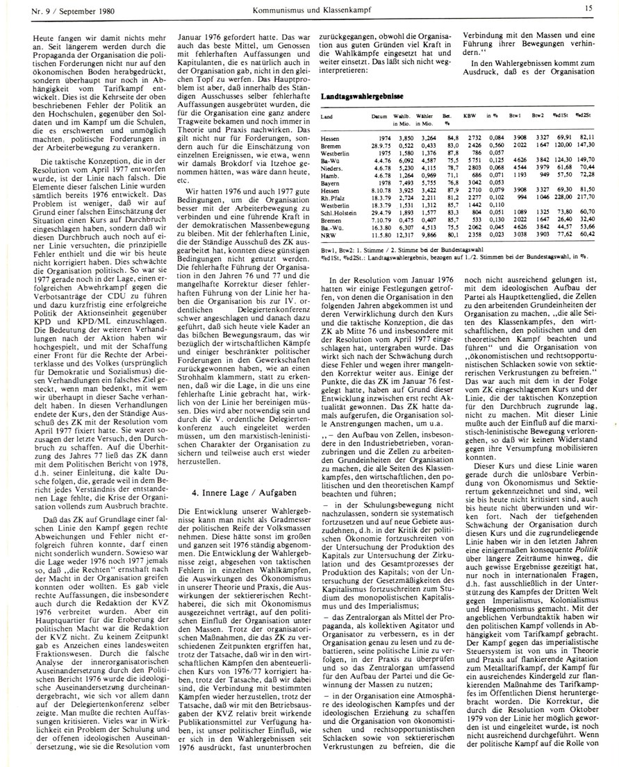 KBW_KuK_1980_09_18