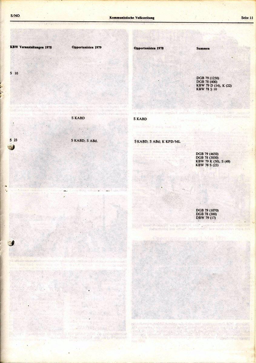 KBW_Sued_1979_Erster_Mai010