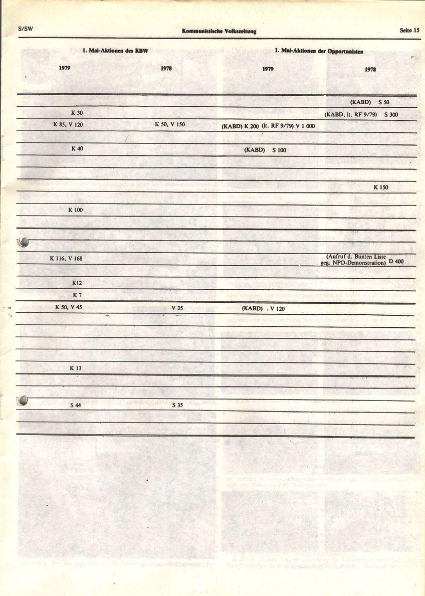 KBW_Sued_1979_Erster_Mai014