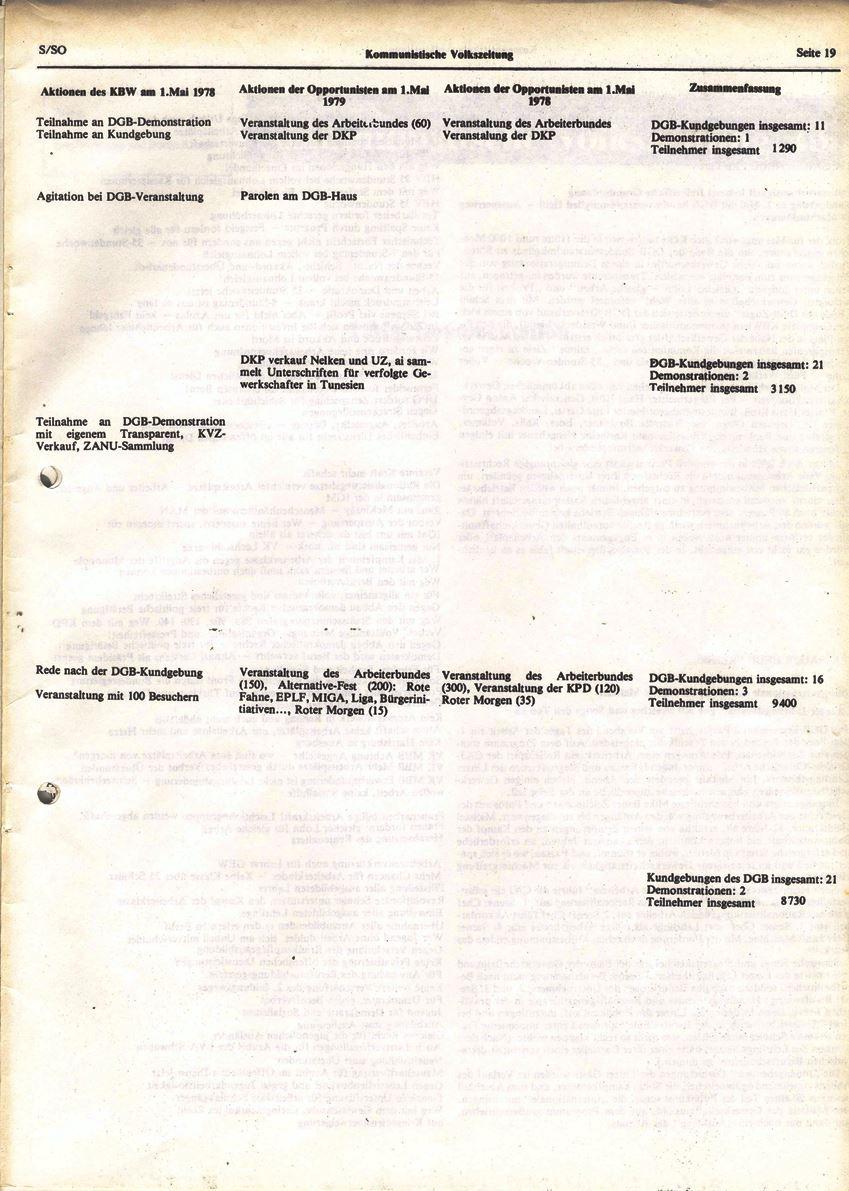 KBW_Sued_1979_Erster_Mai018