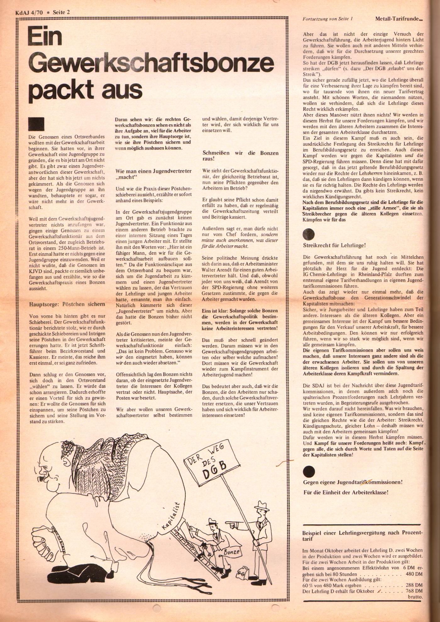 KDAJ, 1. Jg., September 1970, Nr. 4, Seite 2
