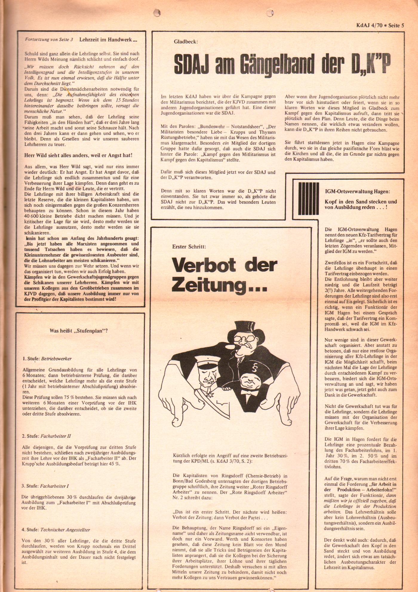 KDAJ, 1. Jg., September 1970, Nr. 4, Seite 5