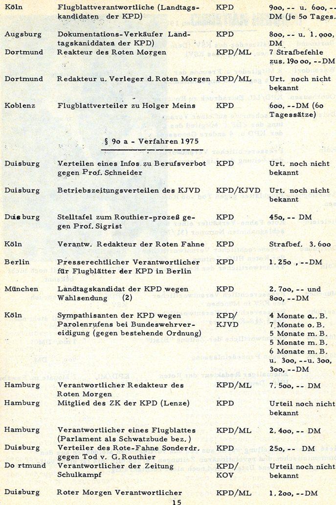 KPD_informiert_1976_02_016