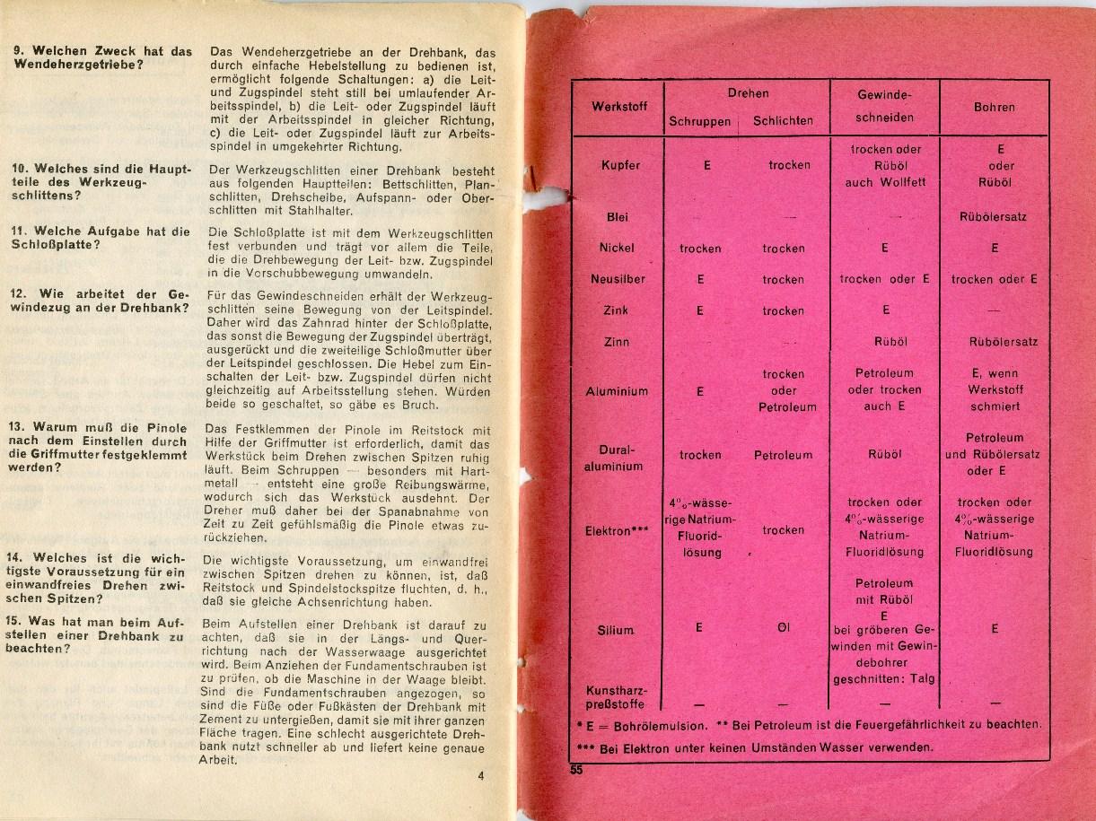 ZB_Lehrabschlusspruefung_1972_22