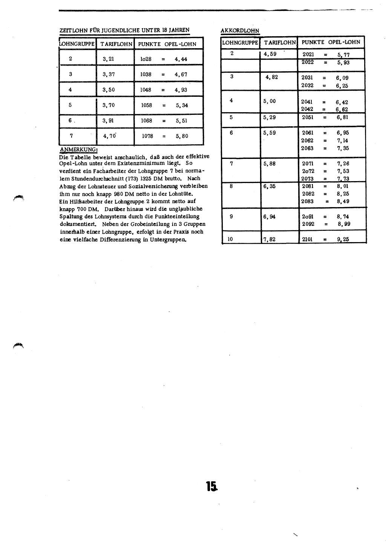 KSV_Grundschulung_1975_01_34