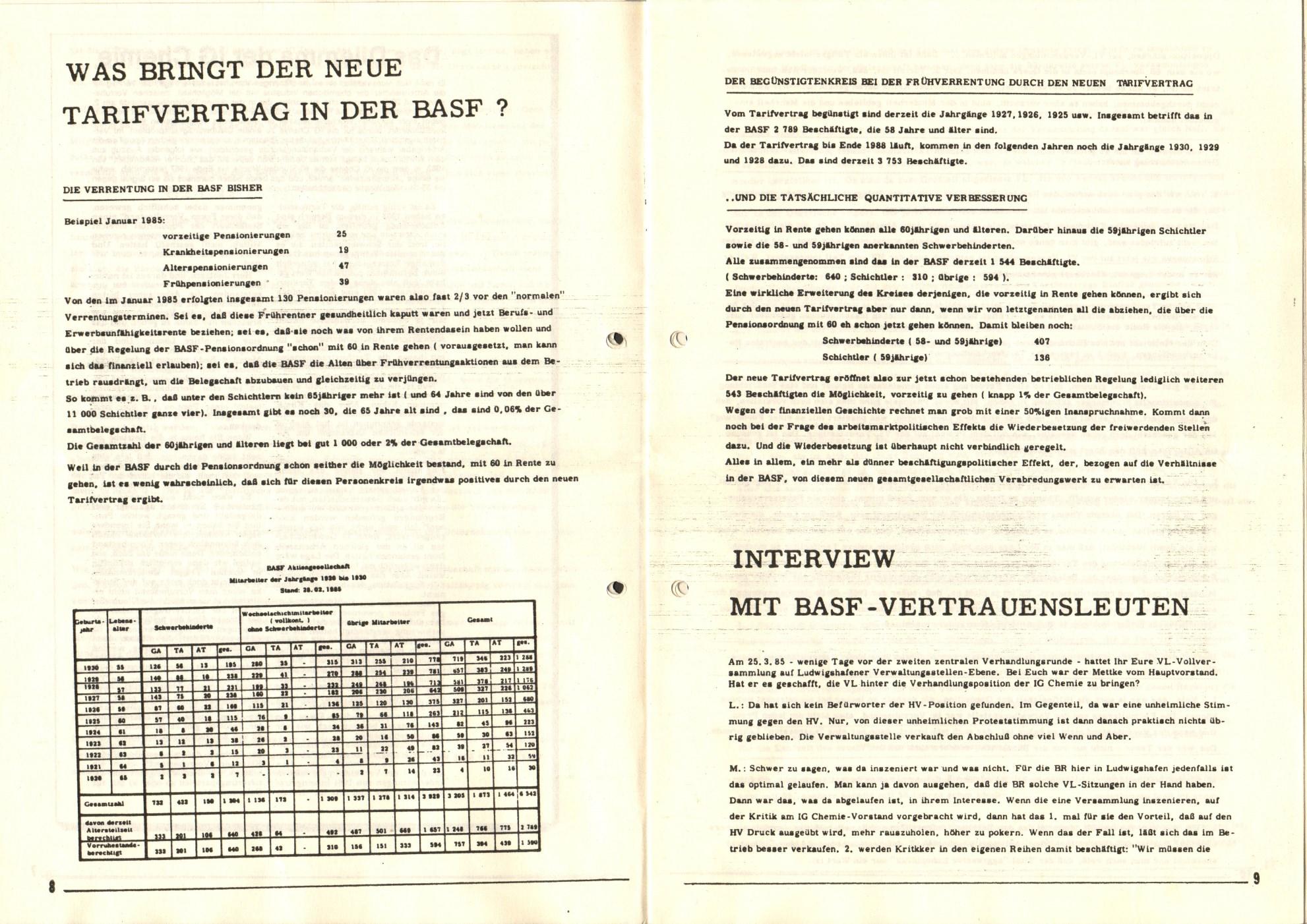 Ludwigshafen_BASF_Chemie_Tarifrunde_1985_05