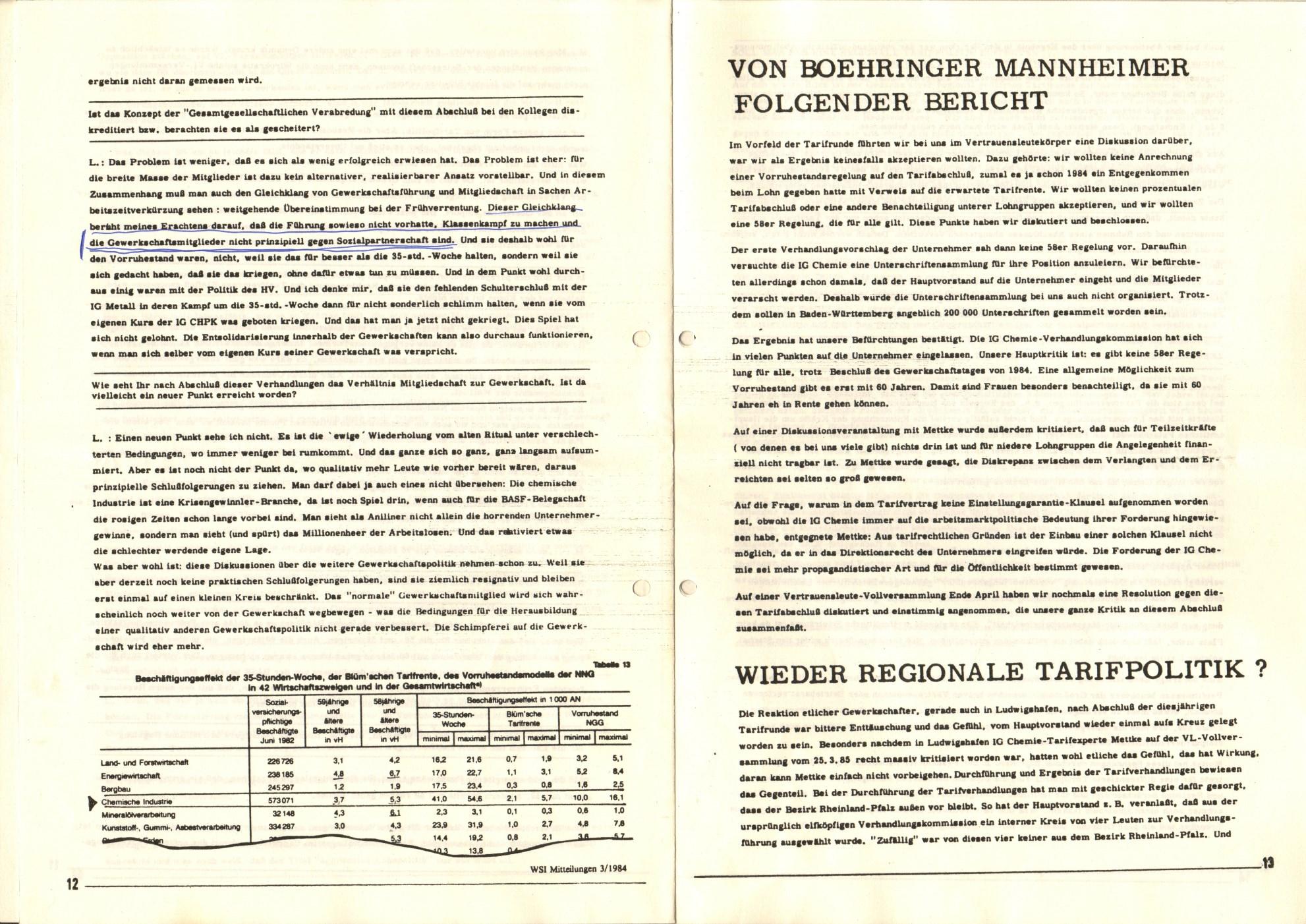 Ludwigshafen_BASF_Chemie_Tarifrunde_1985_07