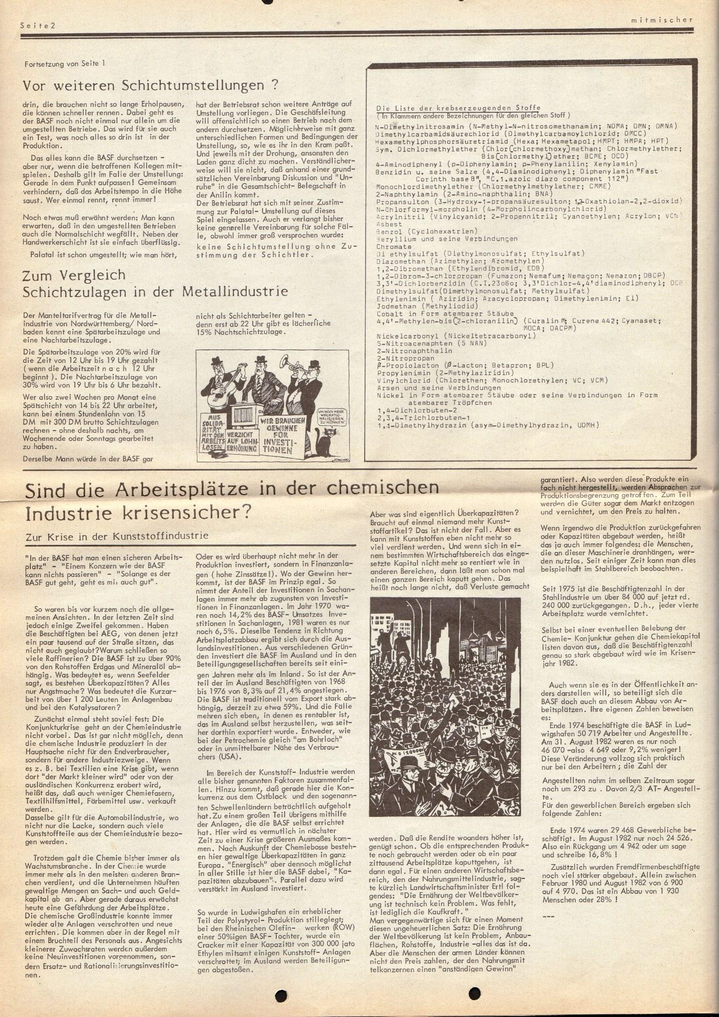 Ludwigshafen_Mitmischer_1983_15_02