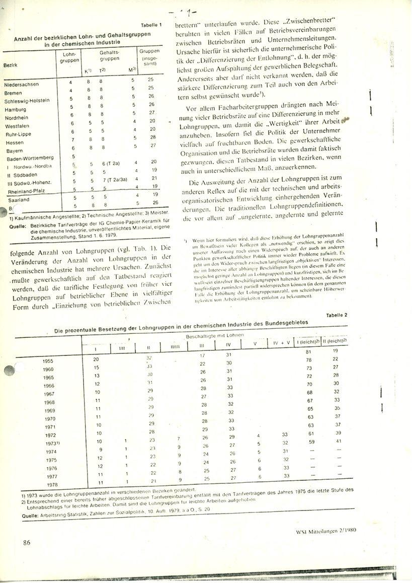 Ludwigshafen_Mitmischer_Informationsbrief_1981_04_11