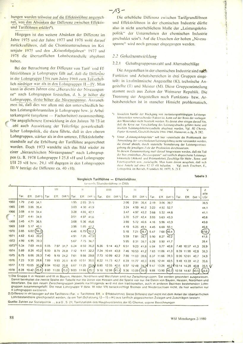 Ludwigshafen_Mitmischer_Informationsbrief_1981_04_13