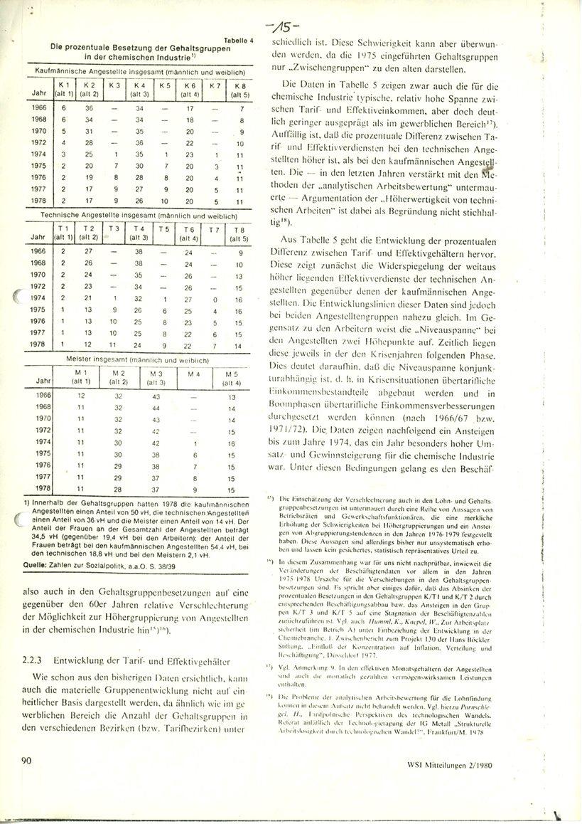 Ludwigshafen_Mitmischer_Informationsbrief_1981_04_15