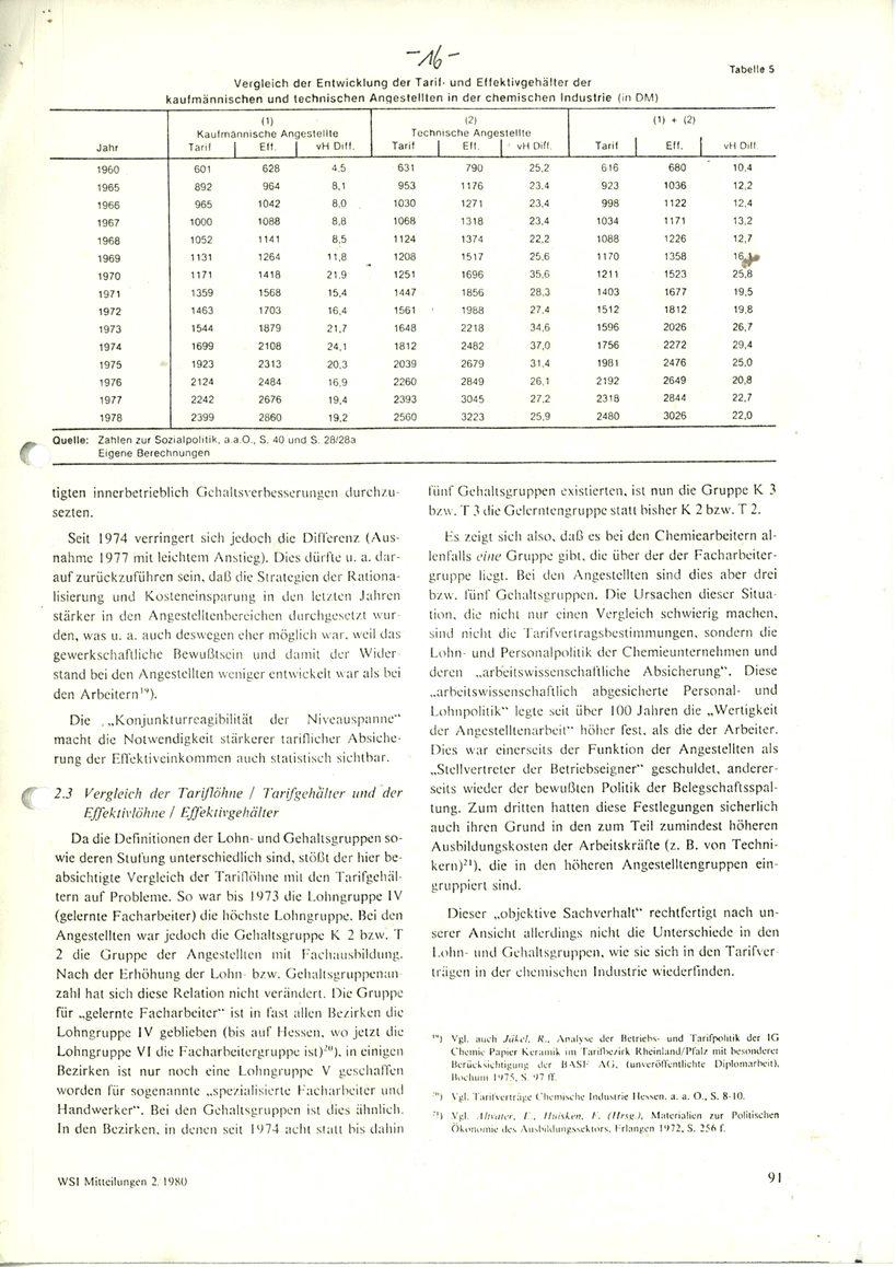 Ludwigshafen_Mitmischer_Informationsbrief_1981_04_16